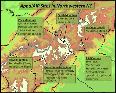 AppalAIR also manages additional meteorological research stations